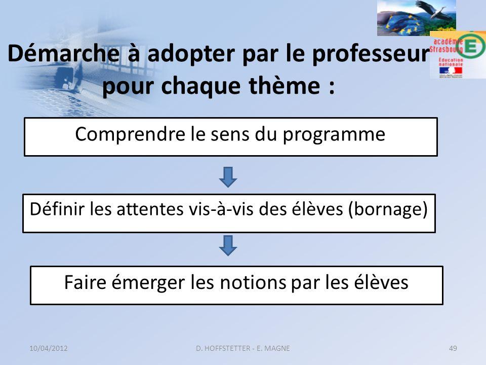 Démarche à adopter par le professeur pour chaque thème : Comprendre le sens du programme 10/04/2012D. HOFFSTETTER - E. MAGNE49 Définir les attentes vi