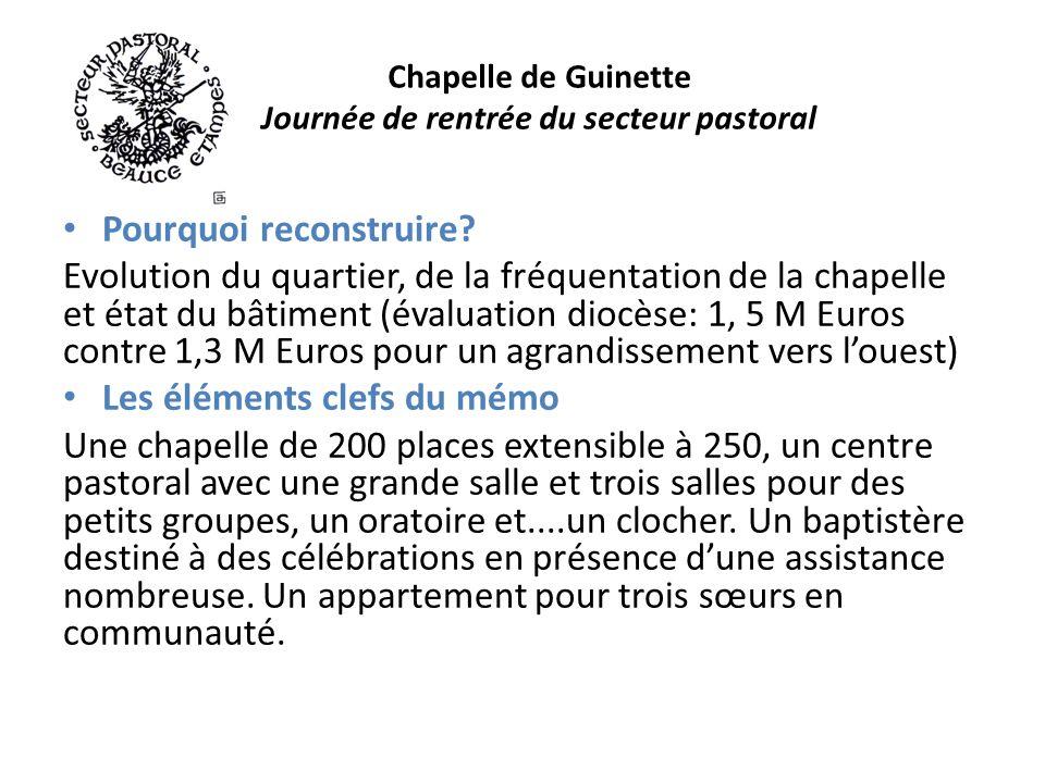 Chapelle de Guinette Journée de rentrée du secteur pastoral Pourquoi reconstruire.