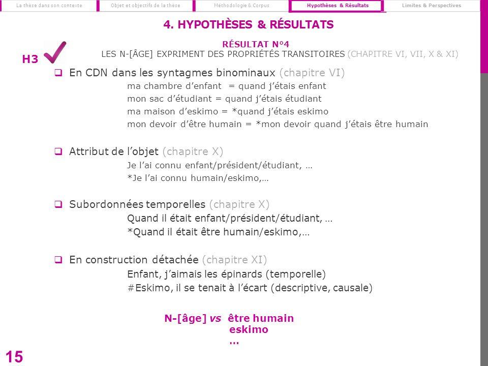 En CDN dans les syntagmes binominaux (chapitre VI) ma chambre denfant = quand jétais enfant mon sac détudiant = quand jétais étudiant ma maison deskim