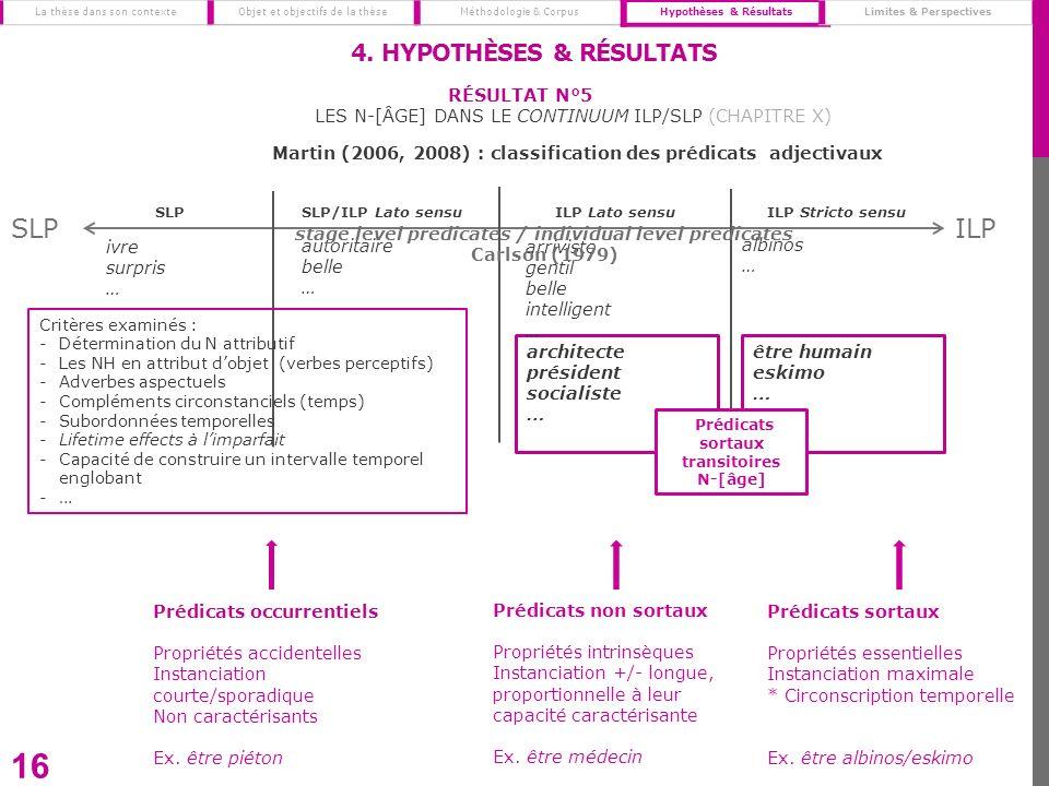 Martin (2006, 2008) : classification des prédicats adjectivaux 16 SLPILP architecte président socialiste … être humain eskimo … Prédicats sortaux Prop