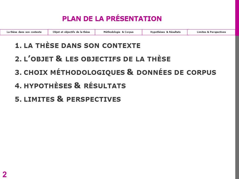 PLAN DE LA PRÉSENTATION 1.LA THÈSE DANS SON CONTEXTE 2.