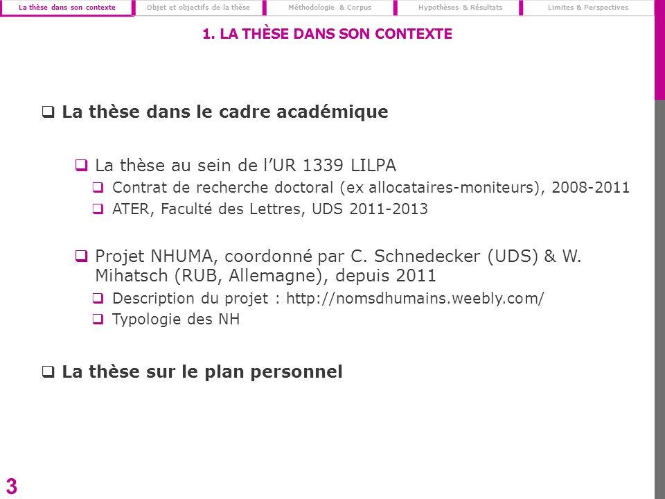 La thèse dans le cadre académique La thèse au sein de lUR 1339 LILPA Contrat de recherche doctoral (ex allocataires-moniteurs), 2008-2011 ATER, Facult