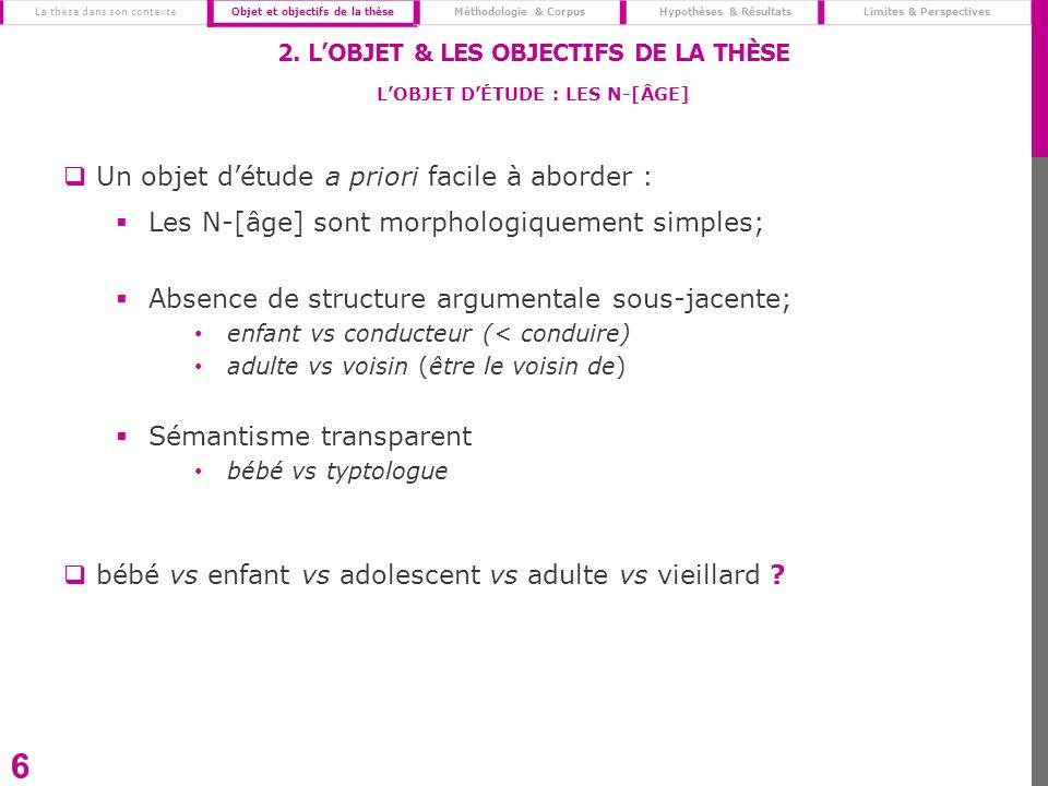 Un objet détude a priori facile à aborder : Les N-[âge] sont morphologiquement simples; Absence de structure argumentale sous-jacente; enfant vs condu
