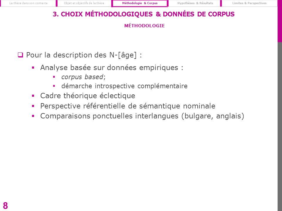 8 3. CHOIX MÉTHODOLOGIQUES & DONNÉES DE CORPUS La thèse dans son contexte Objet et objectifs de la thèseMéthodologie & CorpusHypothèses & RésultatsLim