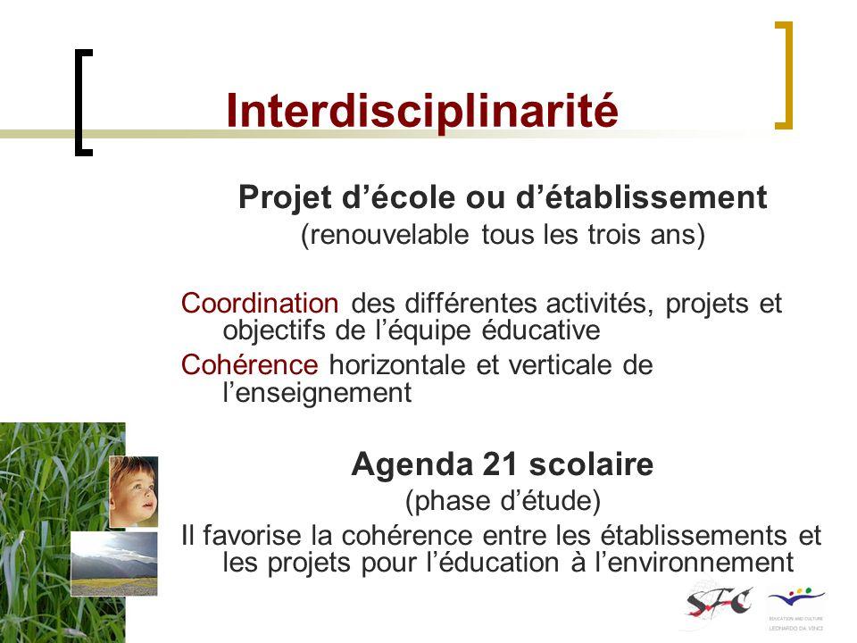 Interdisciplinarité Projet décole ou détablissement (renouvelable tous les trois ans) Coordination des différentes activités, projets et objectifs de