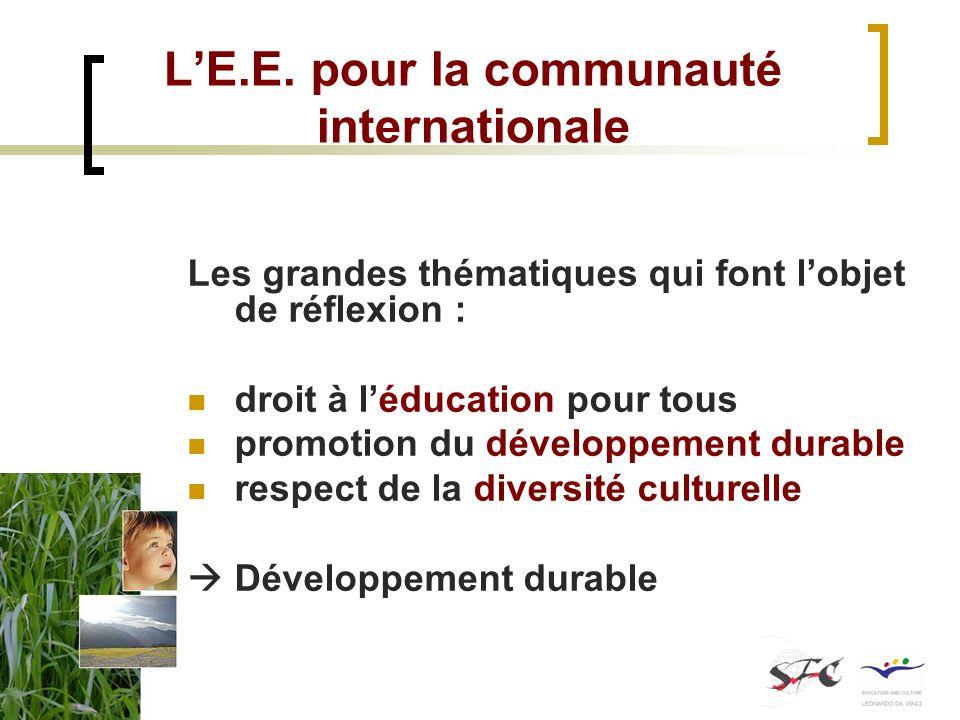LE.E. pour la communauté internationale Les grandes thématiques qui font lobjet de réflexion : droit à léducation pour tous promotion du développement