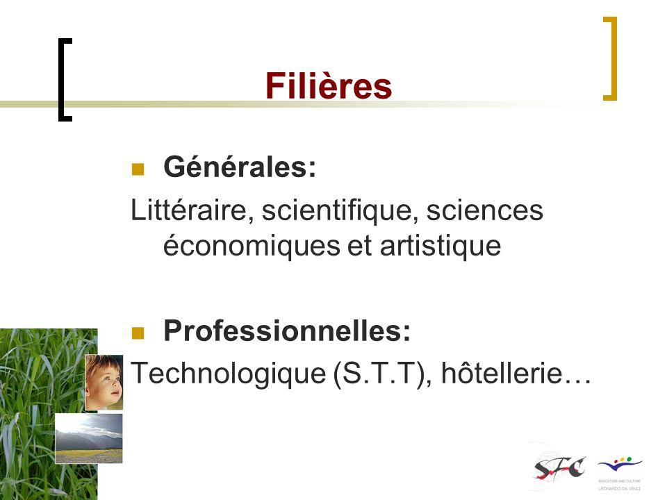 Filières Générales: Littéraire, scientifique, sciences économiques et artistique Professionnelles: Technologique (S.T.T), hôtellerie…