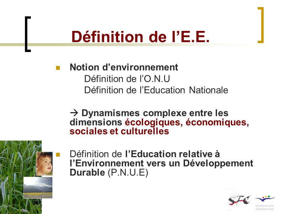 Définition de lE.E. Notion denvironnement Définition de lO.N.U Définition de lEducation Nationale Dynamismes complexe entre les dimensions écologiques
