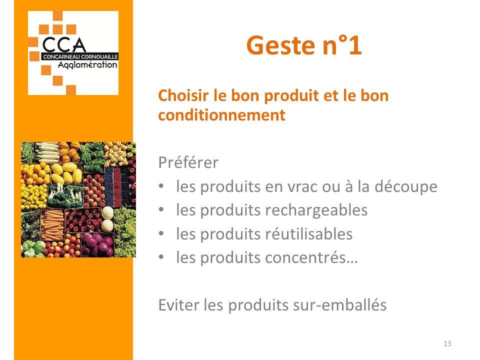 Geste n°1 Choisir le bon produit et le bon conditionnement Préférer les produits en vrac ou à la découpe les produits rechargeables les produits réuti