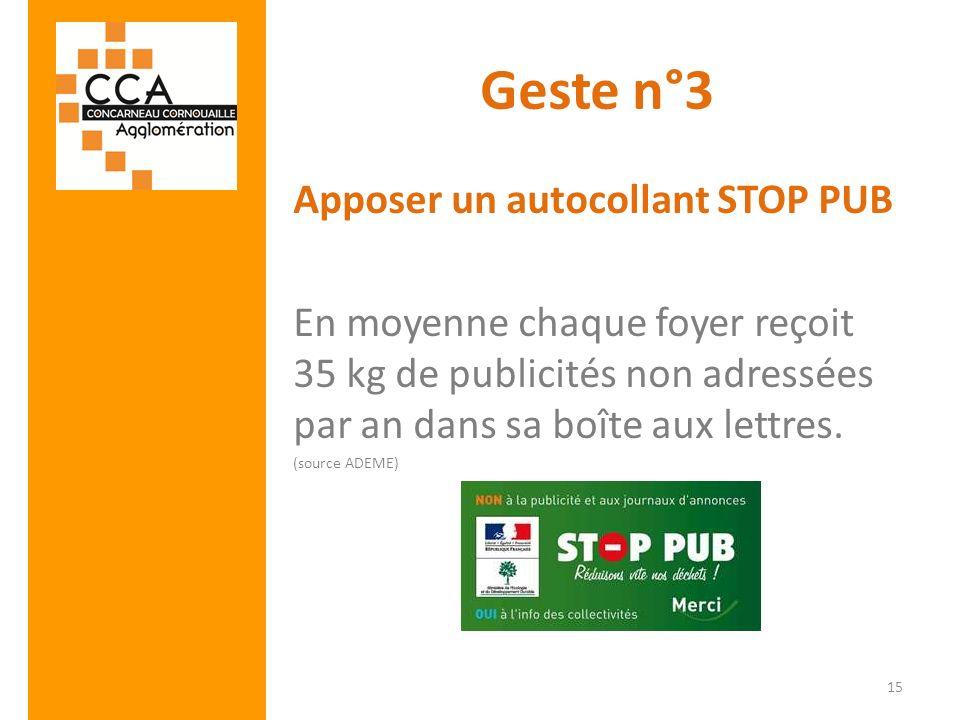 Geste n°3 Apposer un autocollant STOP PUB En moyenne chaque foyer reçoit 35 kg de publicités non adressées par an dans sa boîte aux lettres. (source A