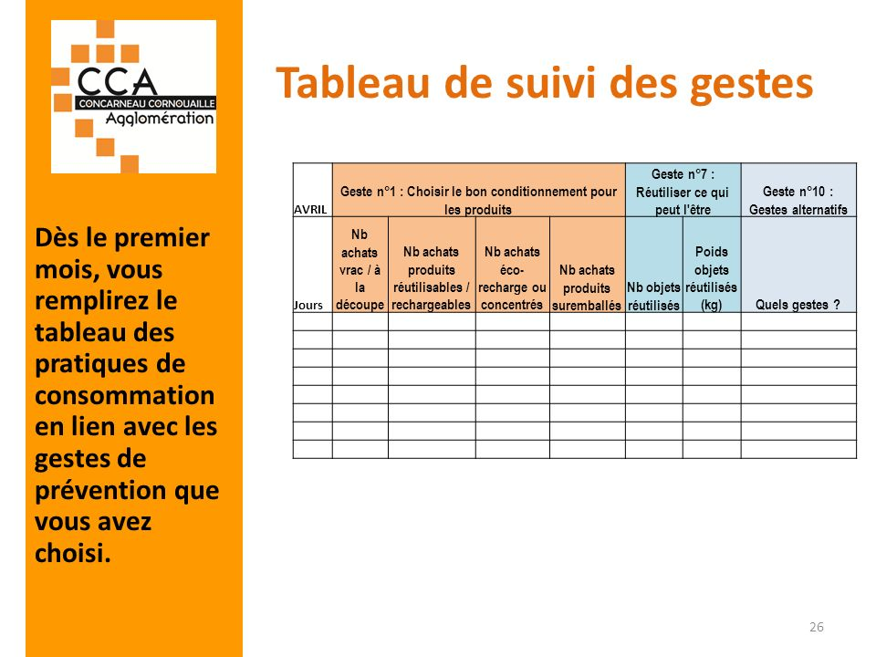 Tableau de suivi des gestes Dès le premier mois, vous remplirez le tableau des pratiques de consommation en lien avec les gestes de prévention que vou