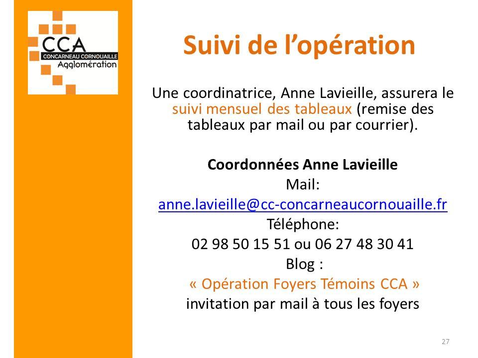 Suivi de lopération Une coordinatrice, Anne Lavieille, assurera le suivi mensuel des tableaux (remise des tableaux par mail ou par courrier). Coordonn