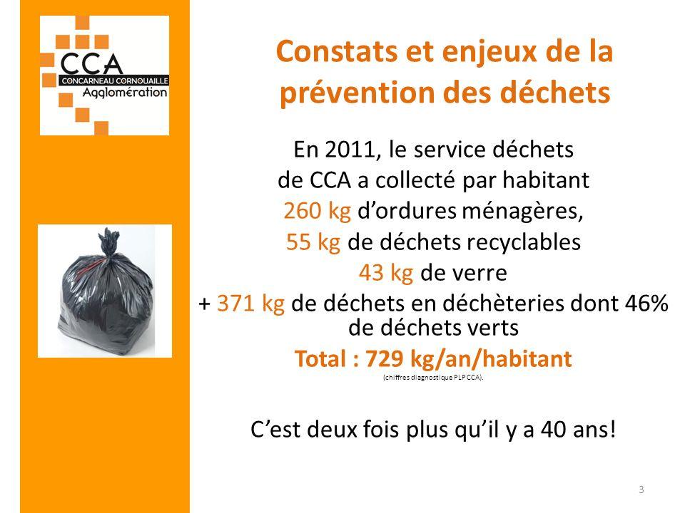 Constats et enjeux de la prévention des déchets En 2011, le service déchets de CCA a collecté par habitant 260 kg dordures ménagères, 55 kg de déchets