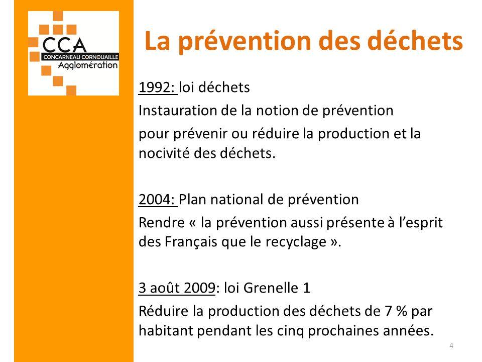 La prévention des déchets 1992: loi déchets Instauration de la notion de prévention pour prévenir ou réduire la production et la nocivité des déchets.