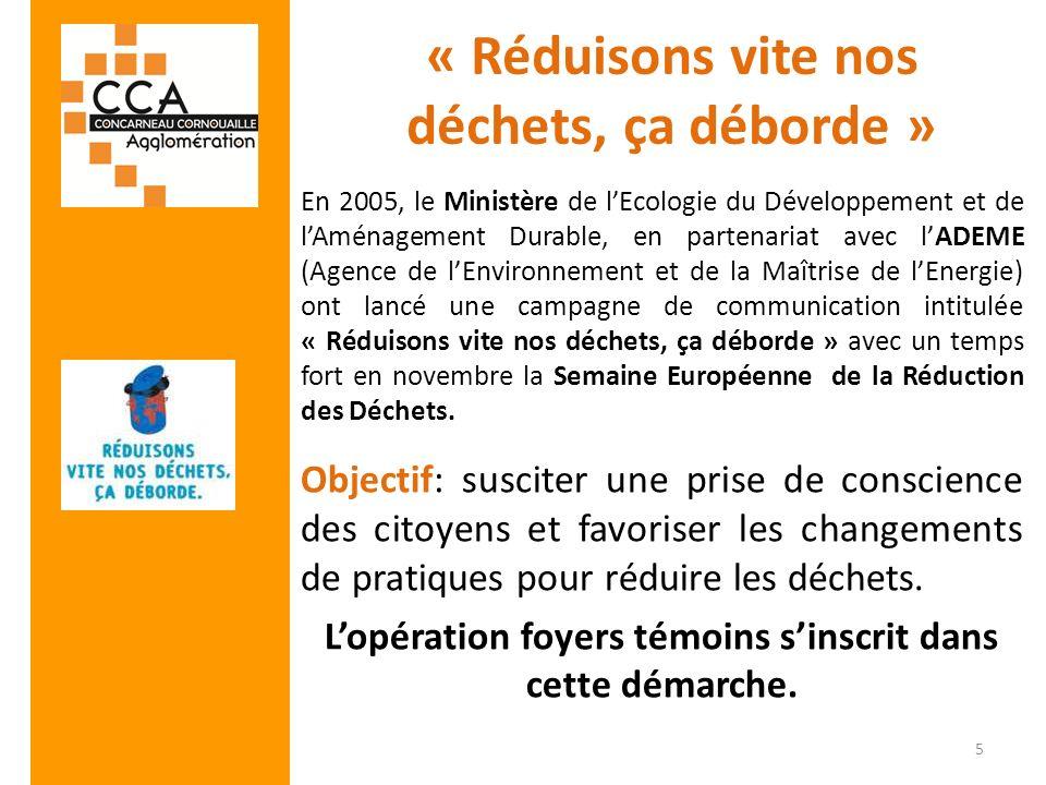 « Réduisons vite nos déchets, ça déborde » En 2005, le Ministère de lEcologie du Développement et de lAménagement Durable, en partenariat avec lADEME