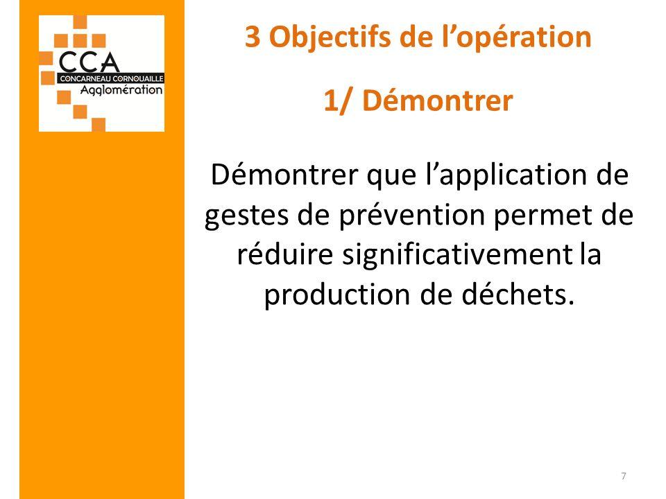 Démontrer que lapplication de gestes de prévention permet de réduire significativement la production de déchets. 3 Objectifs de lopération 1/ Démontre