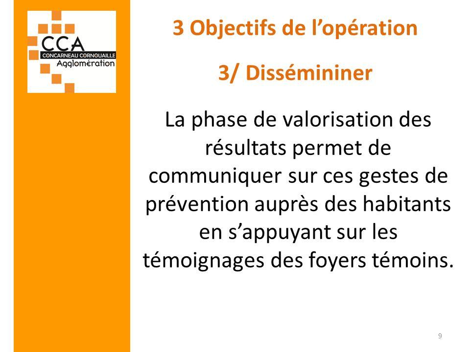 La phase de valorisation des résultats permet de communiquer sur ces gestes de prévention auprès des habitants en sappuyant sur les témoignages des fo