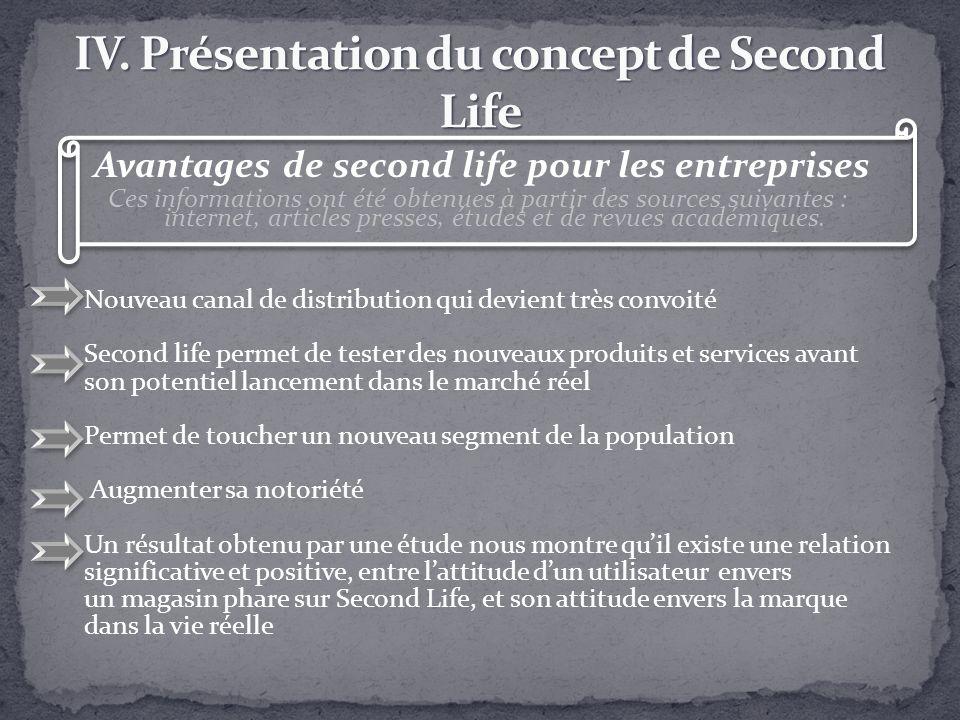 Avantages de second life pour les entreprises Ces informations ont été obtenues à partir des sources suivantes : internet, articles presses, études et