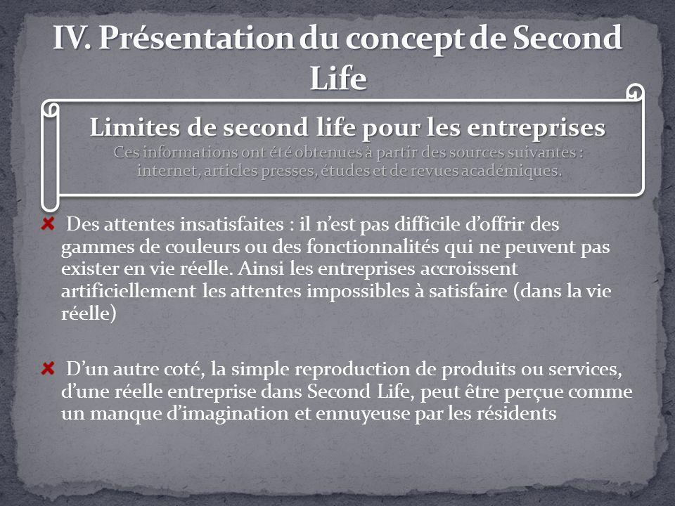 Limites de second life pour les entreprises Ces informations ont été obtenues à partir des sources suivantes : internet, articles presses, études et d
