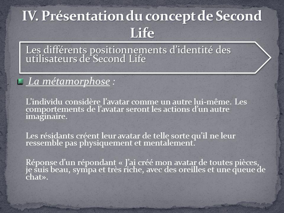 Les différents positionnements didentité des utilisateurs de Second Life La métamorphose : Lindividu considère lavatar comme un autre lui-même. Les co