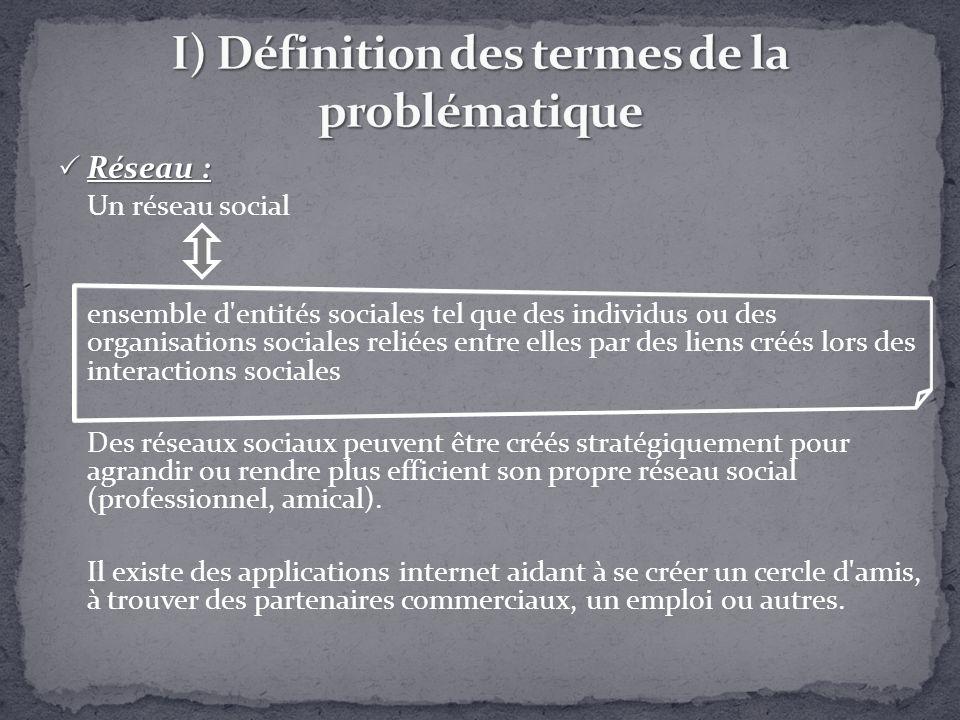 Réseau : Réseau : Un réseau social ensemble d'entités sociales tel que des individus ou des organisations sociales reliées entre elles par des liens c