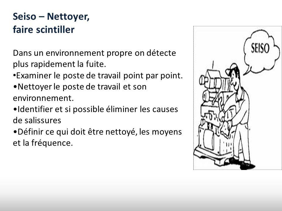 Seiso – Nettoyer, faire scintiller Dans un environnement propre on détecte plus rapidement la fuite. Examiner le poste de travail point par point. Net