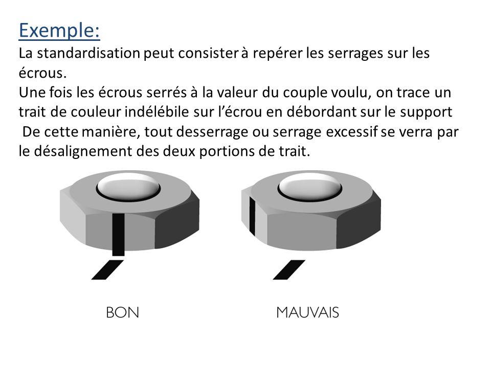 Exemple: La standardisation peut consister à repérer les serrages sur les écrous. Une fois les écrous serrés à la valeur du couple voulu, on trace un