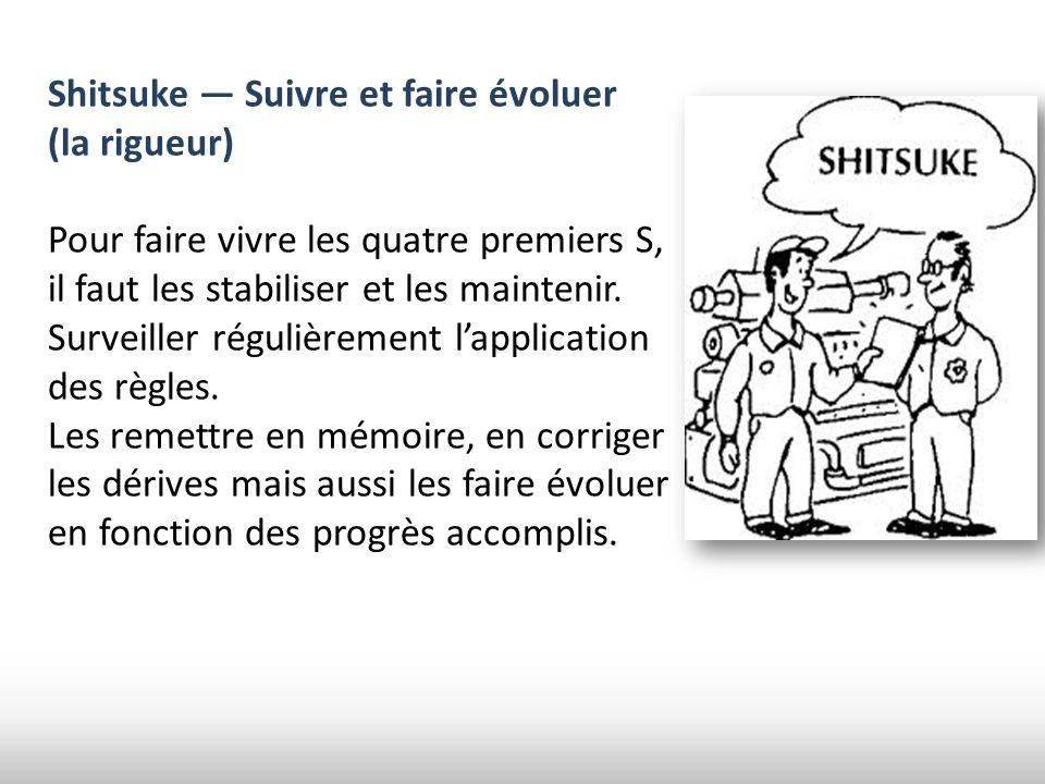 Shitsuke Suivre et faire évoluer (la rigueur) Pour faire vivre les quatre premiers S, il faut les stabiliser et les maintenir. Surveiller régulièremen