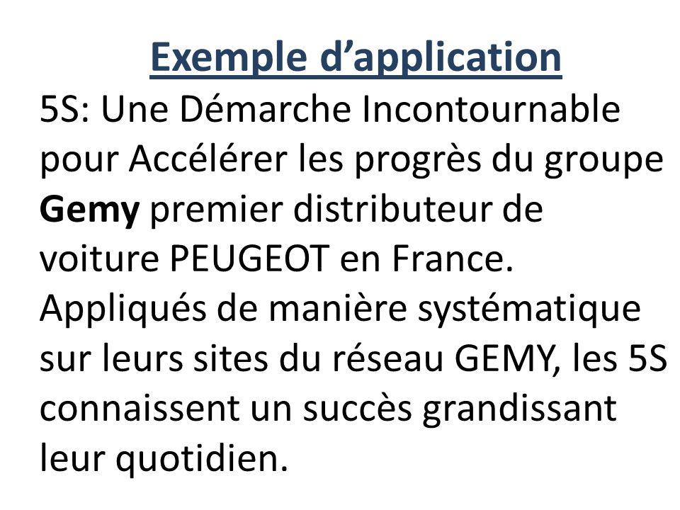 Exemple dapplication 5S: Une Démarche Incontournable pour Accélérer les progrès du groupe Gemy premier distributeur de voiture PEUGEOT en France. Appl