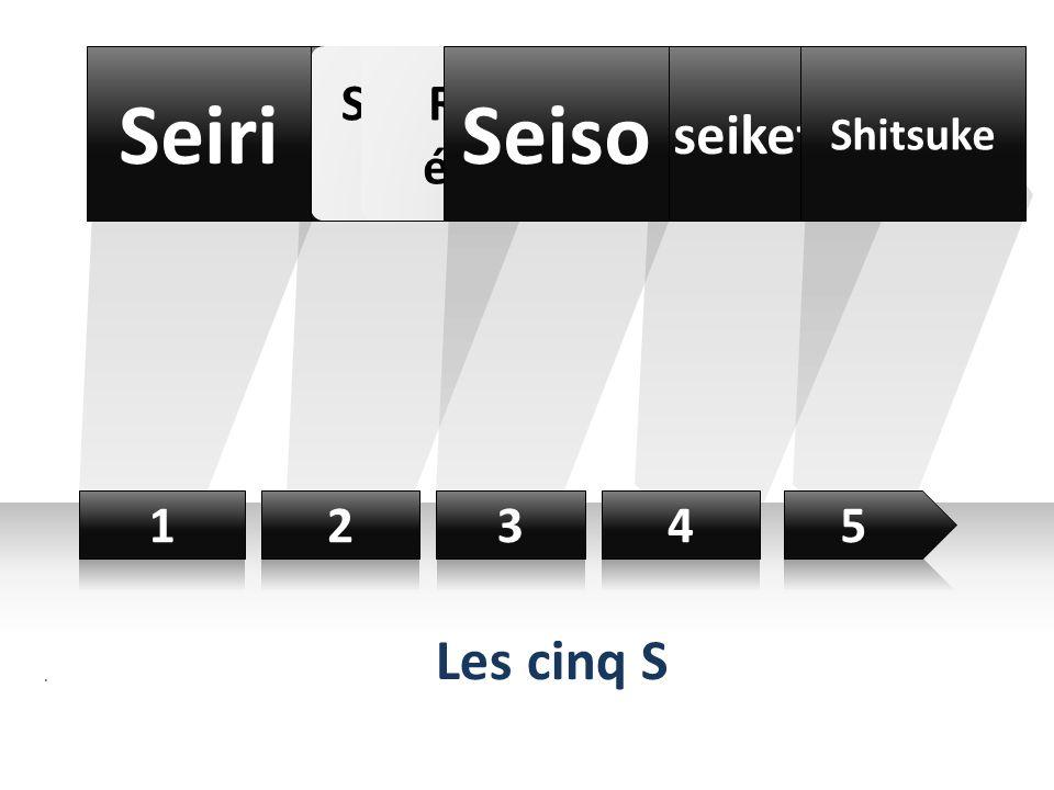 Seiton Etre rigoureux RangerNettoyer seiketsu Supprimer linutile 12345 10 Seiri. Shitsuke Rendre évident Seiso Les cinq S