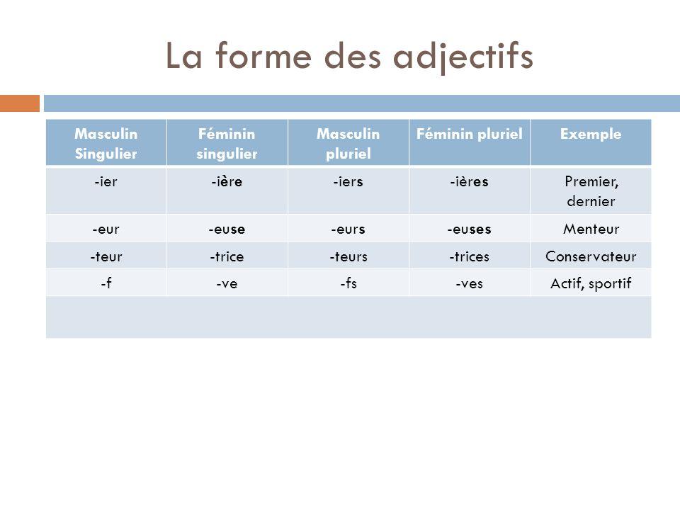 La position des adjectifs Le plus souvent, les adjectifs suivent le nom quils modifient.