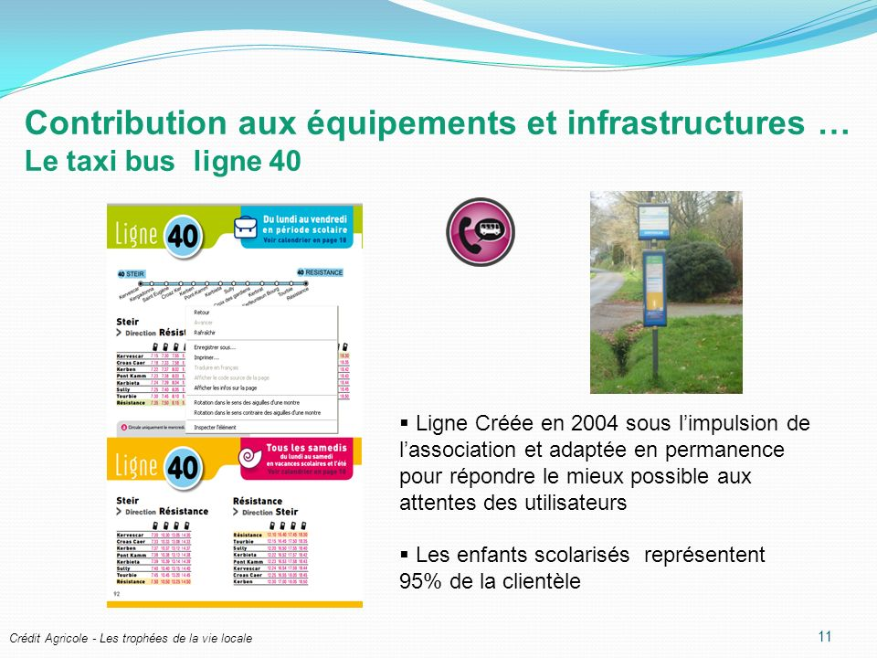 Crédit Agricole - Les trophées de la vie locale Contribution aux équipements et infrastructures … Le taxi bus ligne 40 11 Ligne Créée en 2004 sous lim