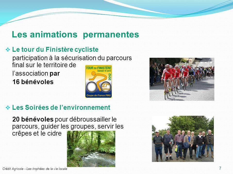 Crédit Agricole - Les trophées de la vie locale Les animations permanentes Le tour du Finistère cycliste participation à la sécurisation du parcours f