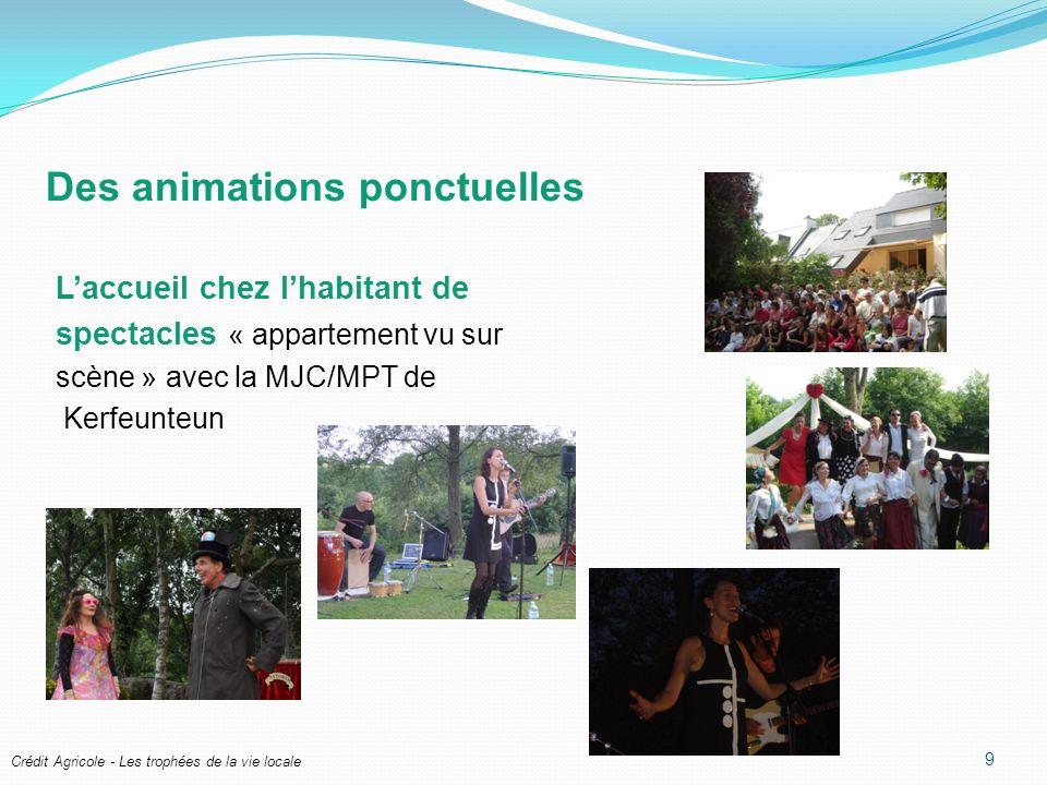 Crédit Agricole - Les trophées de la vie locale Des animations ponctuelles Laccueil chez lhabitant de spectacles « appartement vu sur scène » avec la MJC/MPT de Kerfeunteun 9