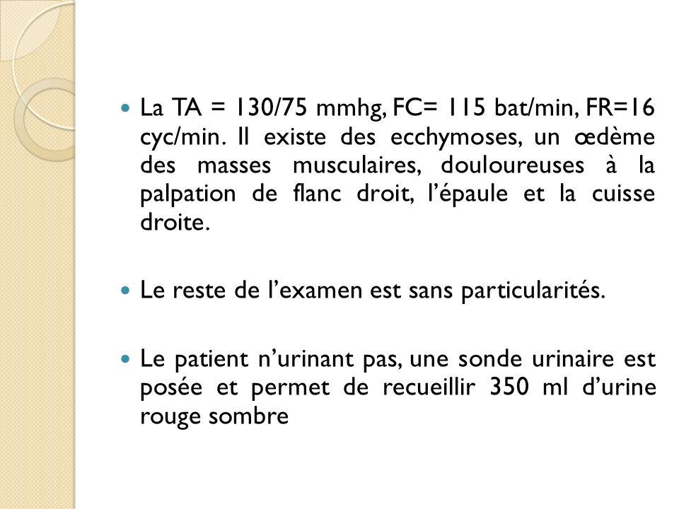 La TA = 130/75 mmhg, FC= 115 bat/min, FR=16 cyc/min. Il existe des ecchymoses, un œdème des masses musculaires, douloureuses à la palpation de flanc d