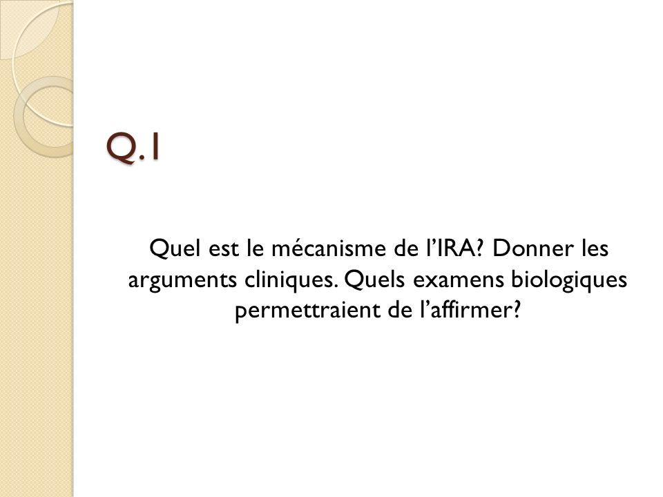 Q.1 Quel est le mécanisme de lIRA? Donner les arguments cliniques. Quels examens biologiques permettraient de laffirmer?