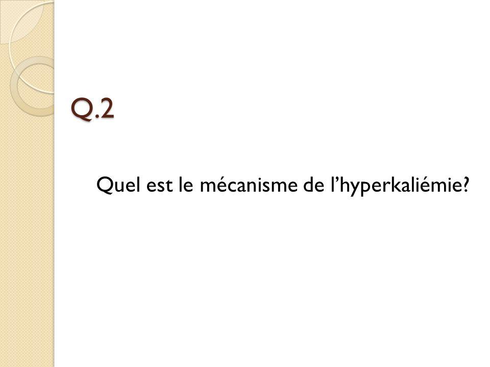 Q.2 Quel est le mécanisme de lhyperkaliémie?