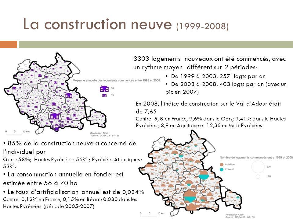 La construction neuve (1999-2008) 3303 logements nouveaux ont été commencés, avec un rythme moyen différent sur 2 périodes: De 1999 à 2003, 257 logts par an De 2003 à 2008, 403 logts par an (avec un pic en 2007) En 2008, lindice de construction sur le Val dAdour était de 7,65 Contre 5, 8 en France, 9,6% dans le Gers; 9,41% dans le Hautes Pyrénées ; 8,9 en Aquitaine et 12,35 en Midi-Pyrénées 85% de la construction neuve a concerné de lindividuel pur Gers : 58%; Hautes Pyrénées : 56% ; Pyrénées Atlantiques : 53%.