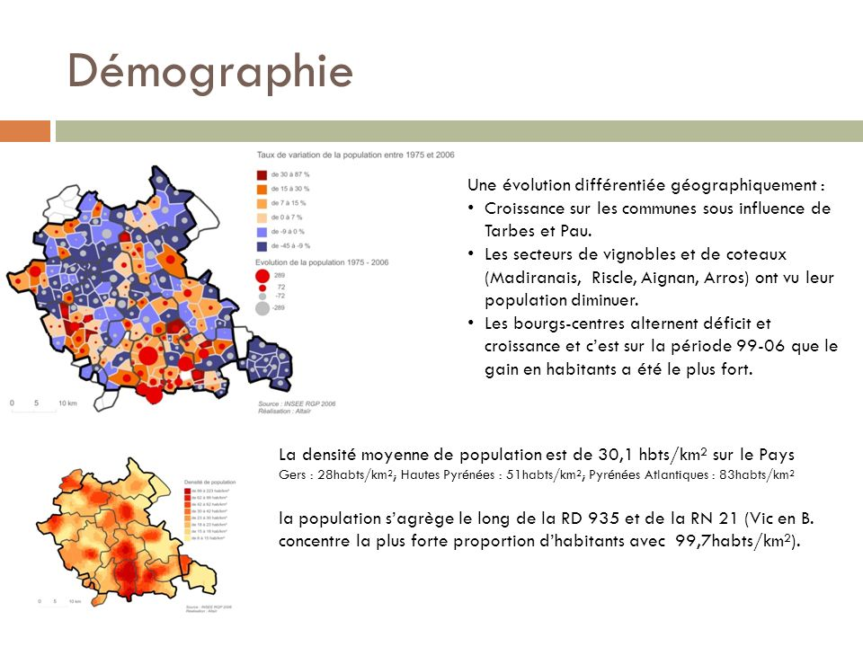 Démographie Une évolution différentiée géographiquement : Croissance sur les communes sous influence de Tarbes et Pau.