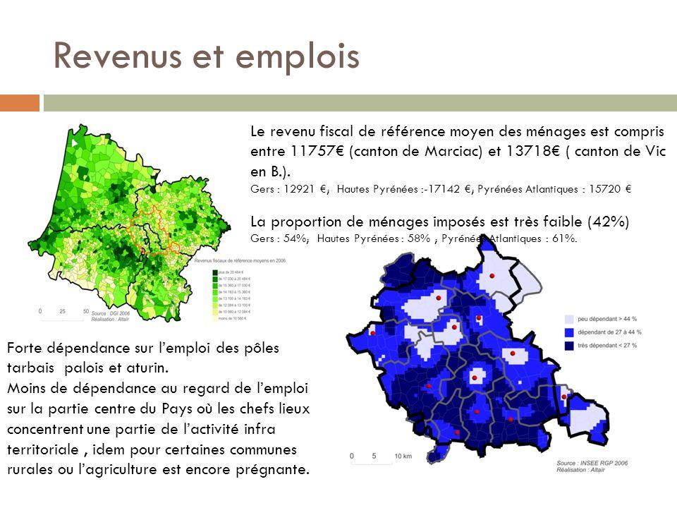 Revenus et emplois Le revenu fiscal de référence moyen des ménages est compris entre 11757 (canton de Marciac) et 13718 ( canton de Vic en B.).
