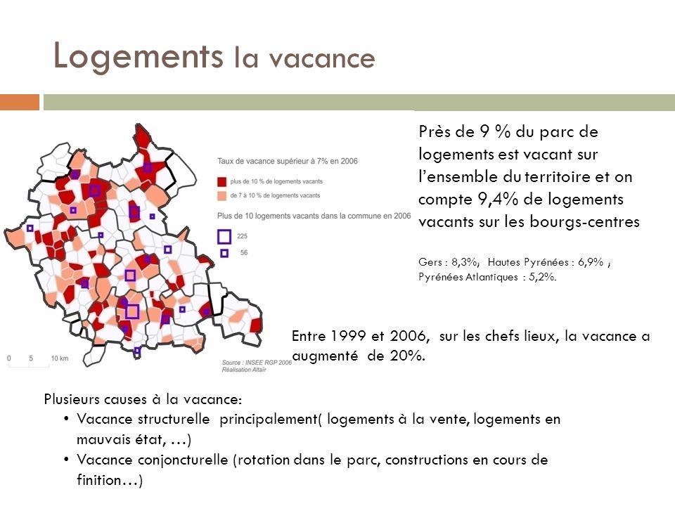 Prochaine étape : Limage du futur choisi Le scénario contrôlé prendra la forme du futur du Pays du Val dAdour souhaité et décidé par les élus.