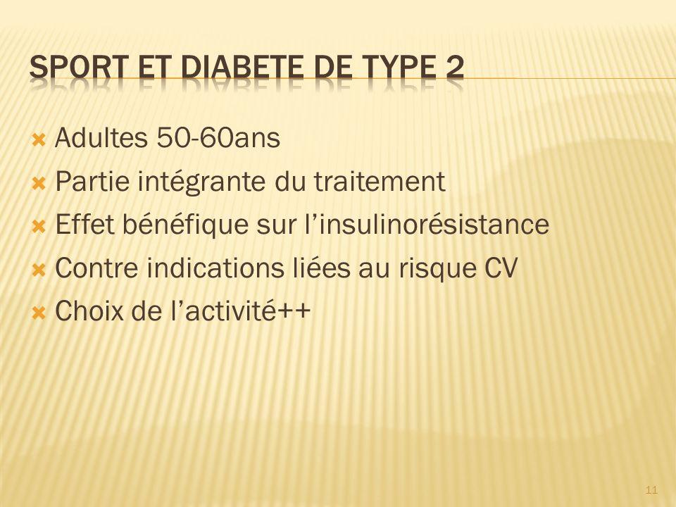 Adultes 50-60ans Partie intégrante du traitement Effet bénéfique sur linsulinorésistance Contre indications liées au risque CV Choix de lactivité++ 11
