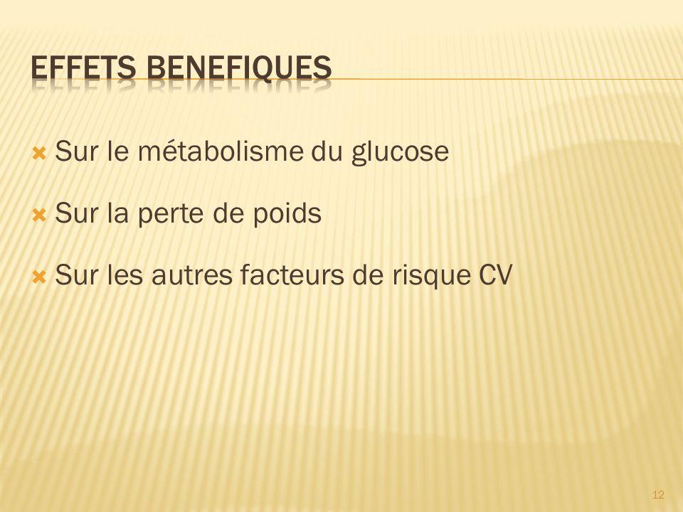 Sur le métabolisme du glucose Sur la perte de poids Sur les autres facteurs de risque CV 12