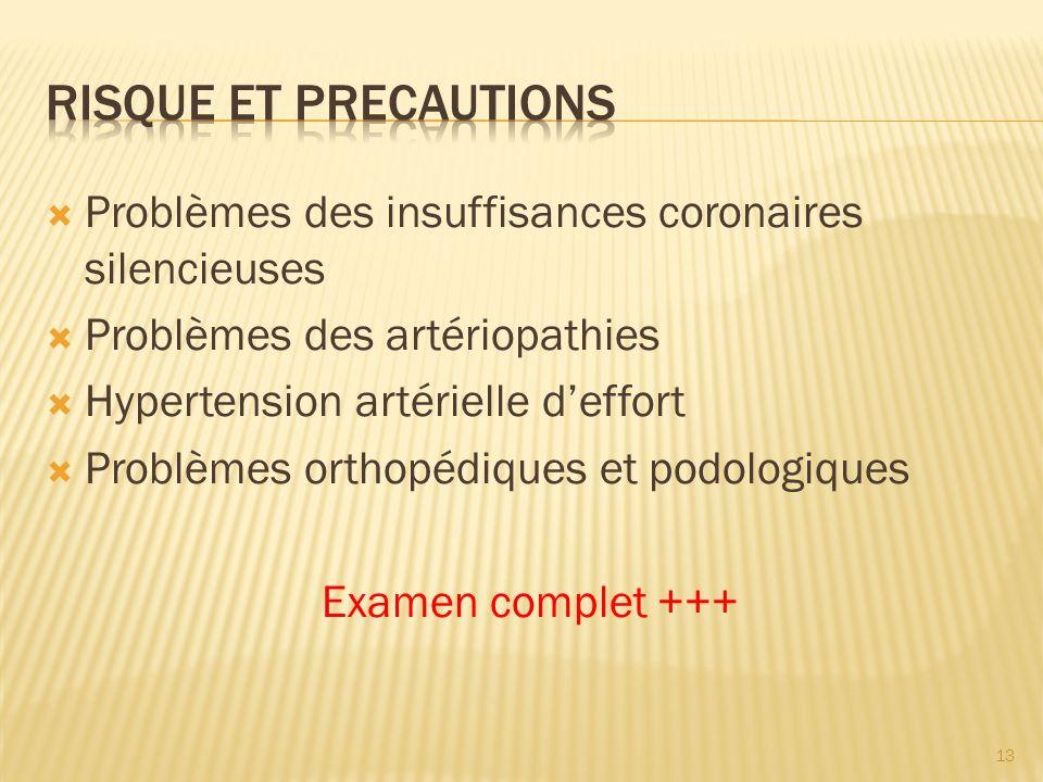 Problèmes des insuffisances coronaires silencieuses Problèmes des artériopathies Hypertension artérielle deffort Problèmes orthopédiques et podologiques Examen complet +++ 13