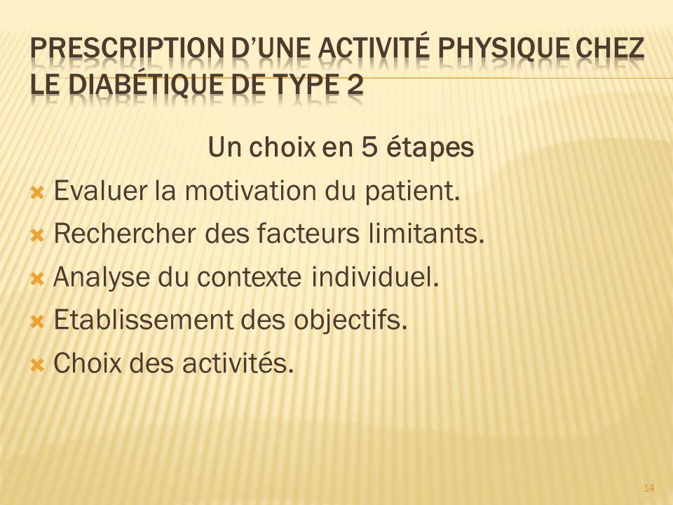 Un choix en 5 étapes Evaluer la motivation du patient.