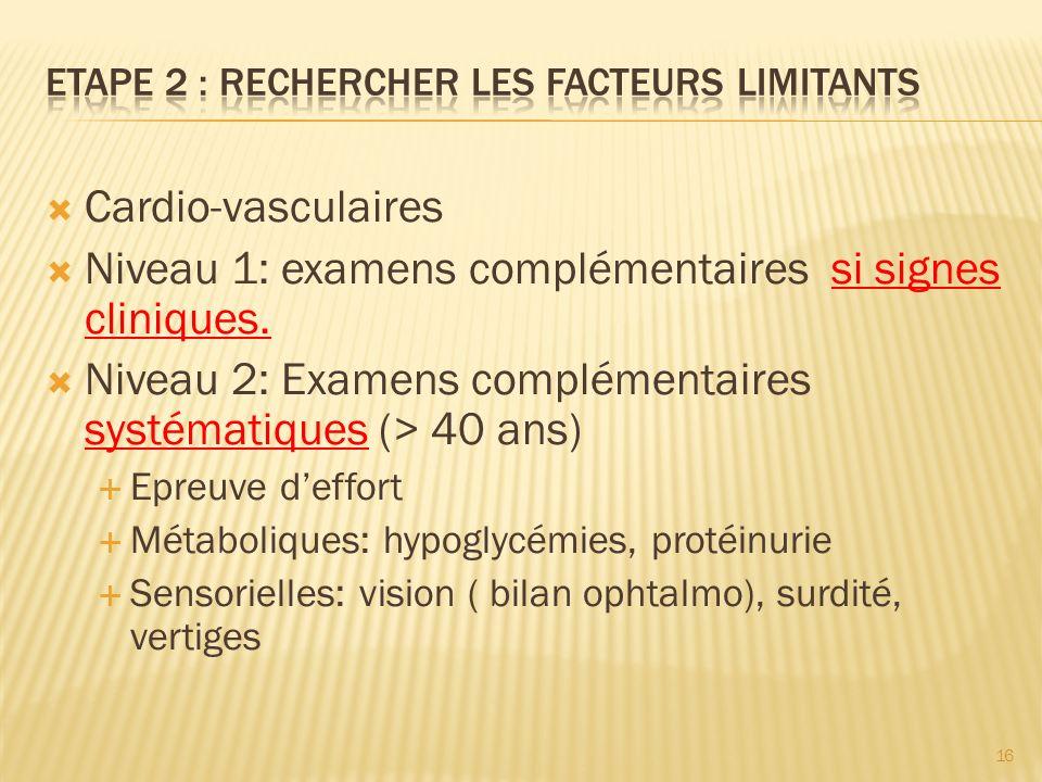 Cardio-vasculaires Niveau 1: examens complémentaires si signes cliniques.