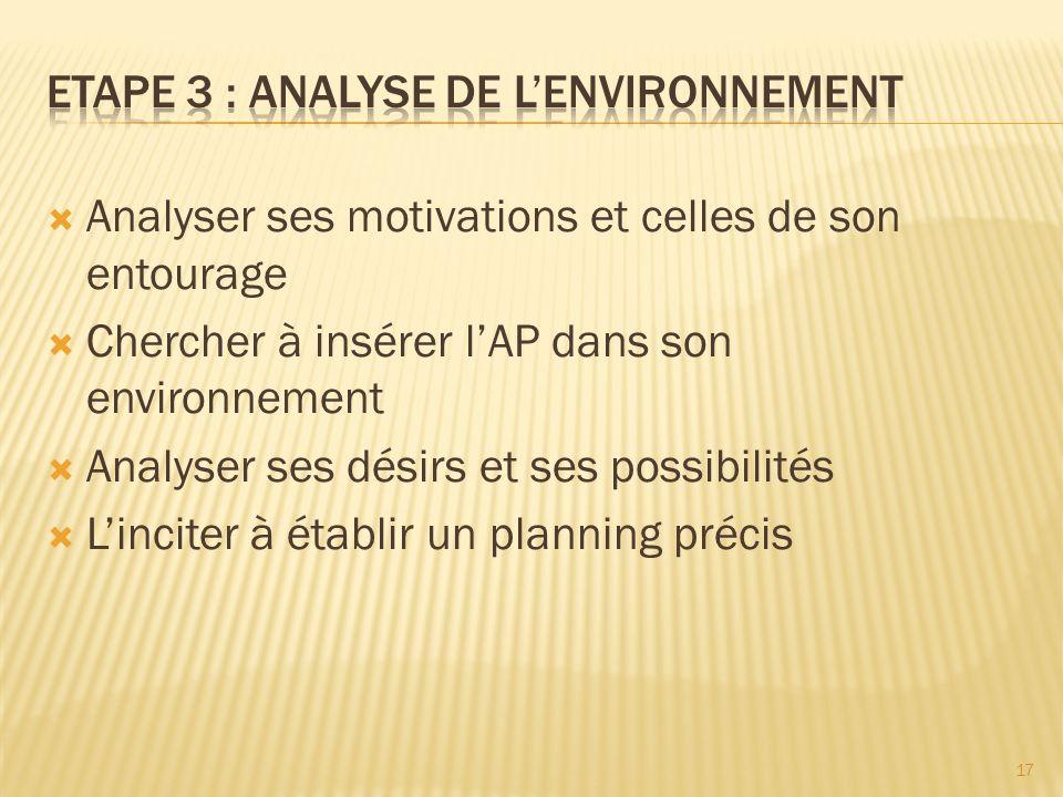 Analyser ses motivations et celles de son entourage Chercher à insérer lAP dans son environnement Analyser ses désirs et ses possibilités Linciter à établir un planning précis 17