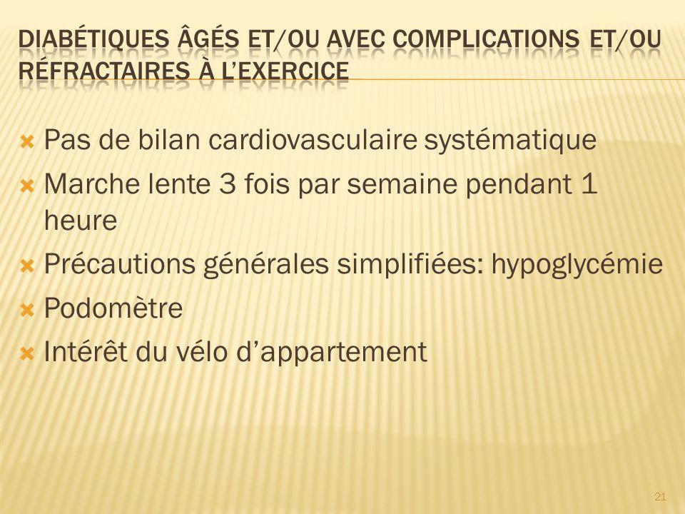 Pas de bilan cardiovasculaire systématique Marche lente 3 fois par semaine pendant 1 heure Précautions générales simplifiées: hypoglycémie Podomètre Intérêt du vélo dappartement 21