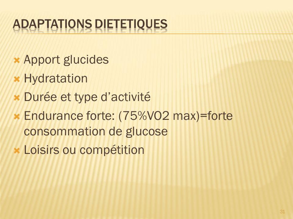 Apport glucides Hydratation Durée et type dactivité Endurance forte: (75%VO2 max)=forte consommation de glucose Loisirs ou compétition 31
