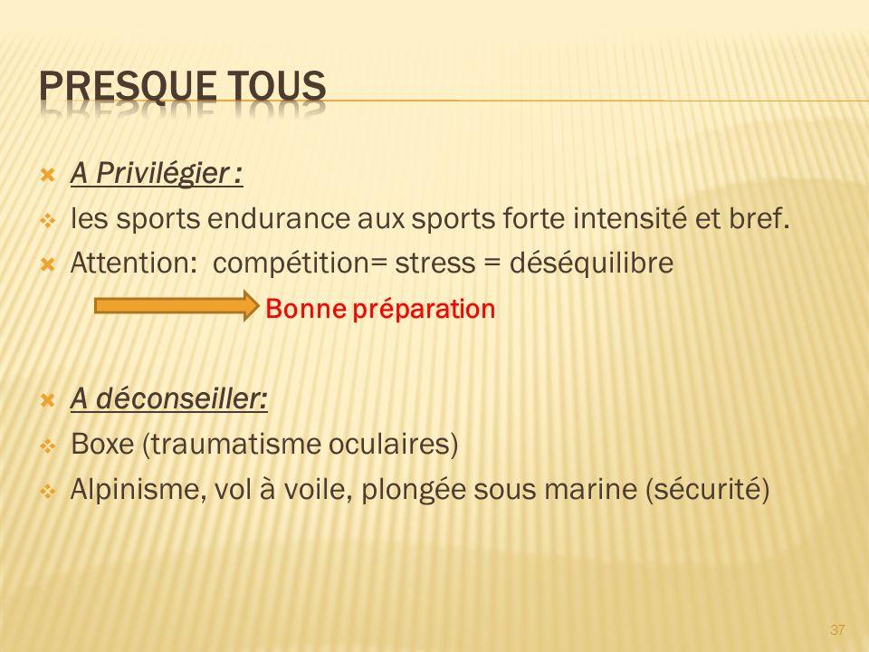A Privilégier : les sports endurance aux sports forte intensité et bref.